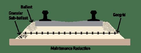 RailwayIllustrations-MaintenanceReduction