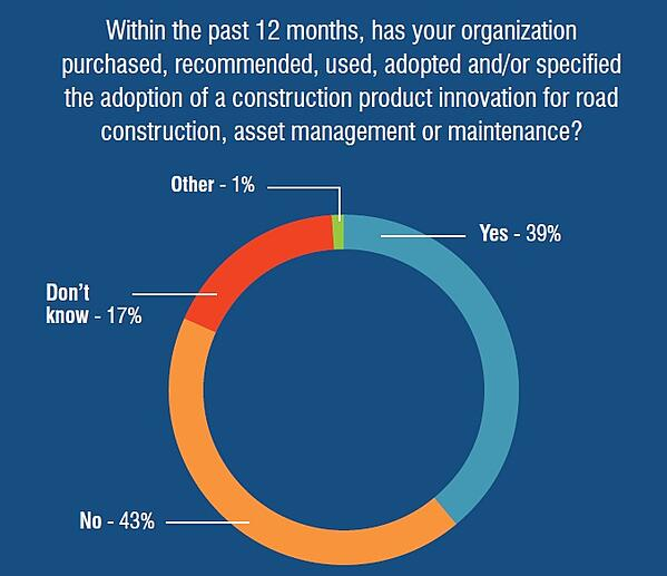 Road Construction Product Innovation Study