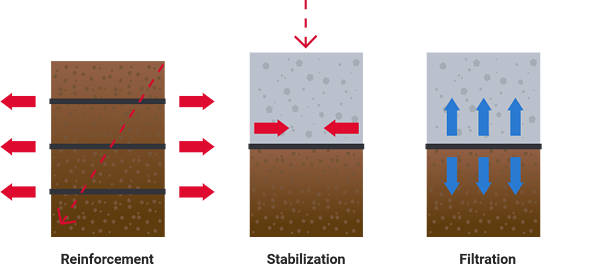 Tensar-Geogrid-Cross-Sections