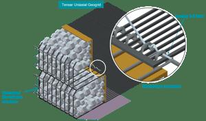Tensar-Grade-Separations-SierraScape-Stone-Faced
