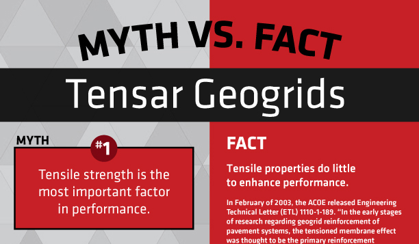 TriAx Geogrid: Myth vs Fact