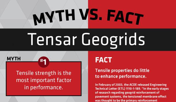 TriAx Geogrid: Myth vs Fact